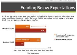FundingLearning_AdelanteSurvey