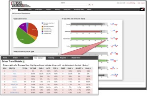 Delivery & Driver Performance Management Dashboard (Source: Grand Junction)