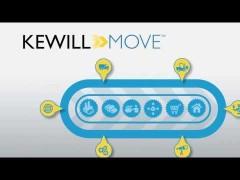 Kewill MOVE (Kewill)