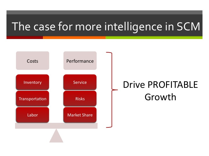 "Source: ""The Case for Less Silos, More Intelligence in Supply Chain Management,"" webcast presentation by Adrian Gonzalez, Adelante SCM"