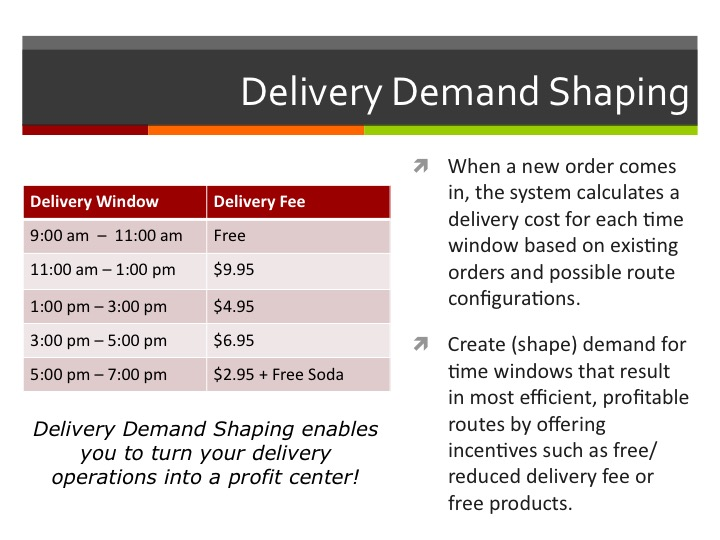 DeliveryDemandShaping