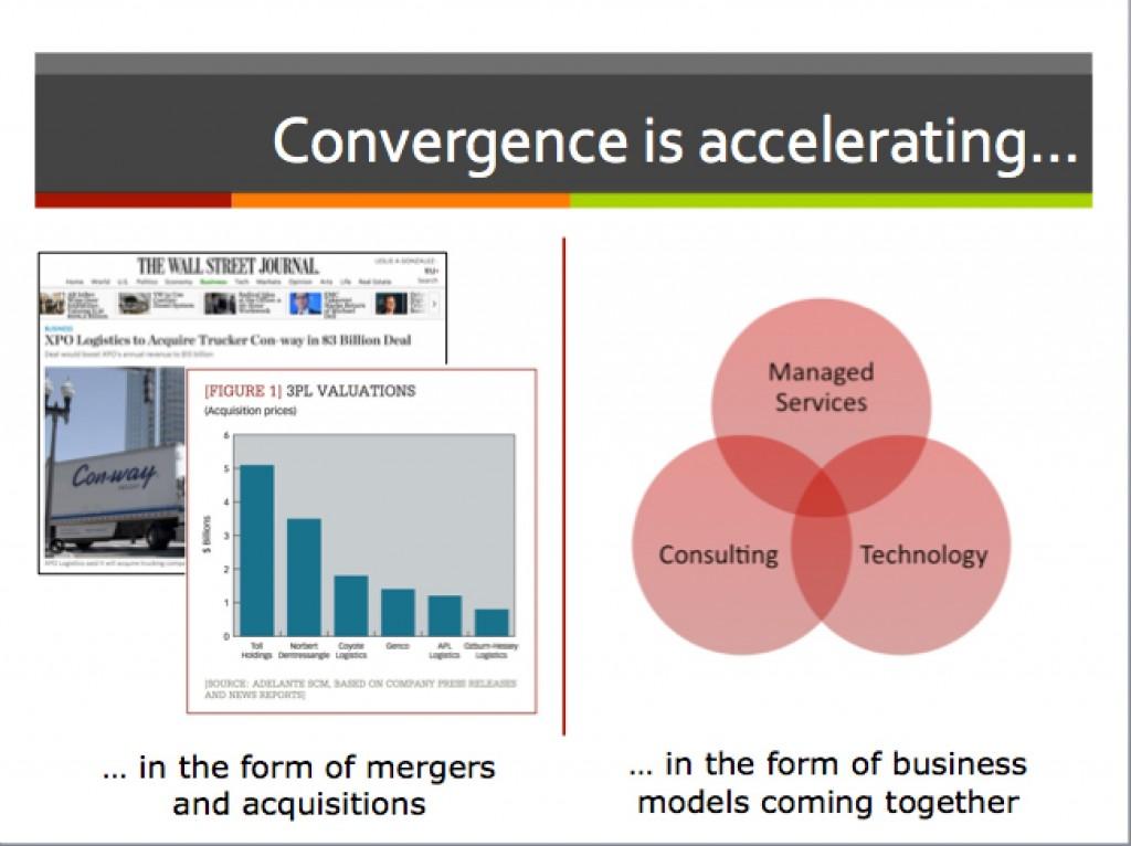3PLConvergenceAccelerating